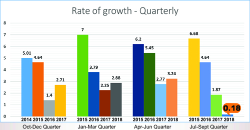 CMAI Apparel Index Q2 records lowest ever growth at 0.18 Small brands trailing the pack 001
