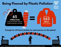Fashion industry seeks a plastic free future
