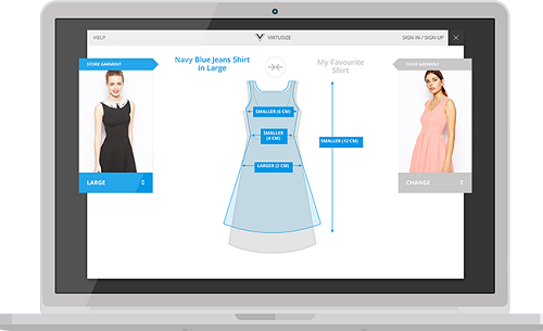 Artificial Intelligence Internet of Things to be the future of fashion