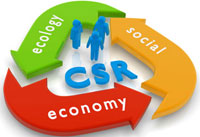Brands regain their lost value through CSR initiatives